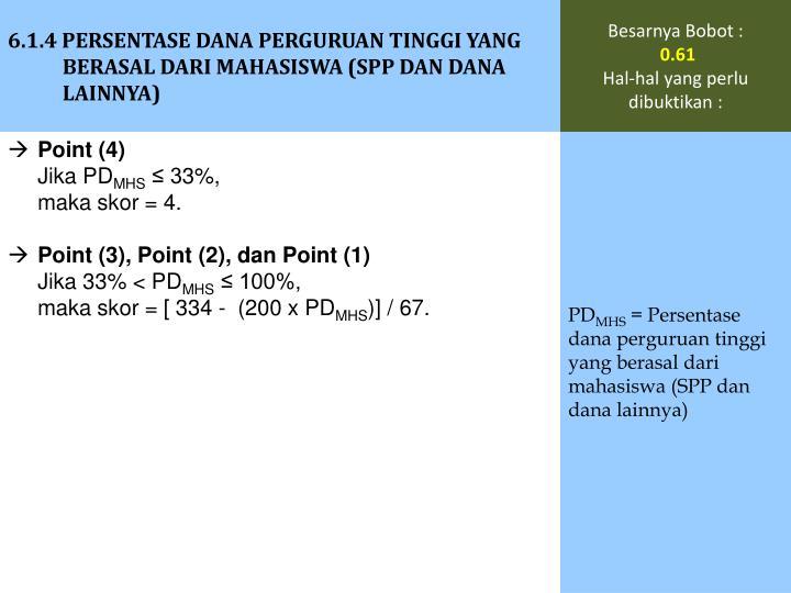 6.1.4 PERSENTASE DANA PERGURUAN TINGGI YANG BERASAL DARI MAHASISWA (SPP DAN DANA LAINNYA)