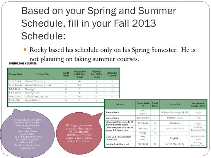 Based on your Spring and Summer Schedule, fill in your Fall 2013 Schedule: