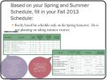 based on your spring and summer schedule fill in your fall 2013 schedule