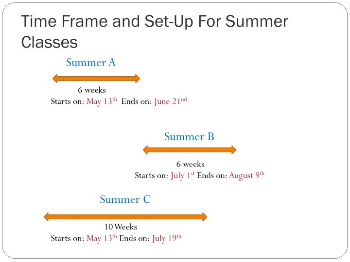 Time Frame and Set-Up For Summer Classes