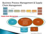 business process management supply chain management
