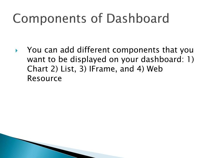 Components of Dashboard