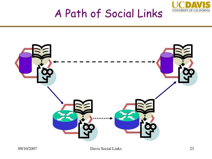 A Path of Social Links