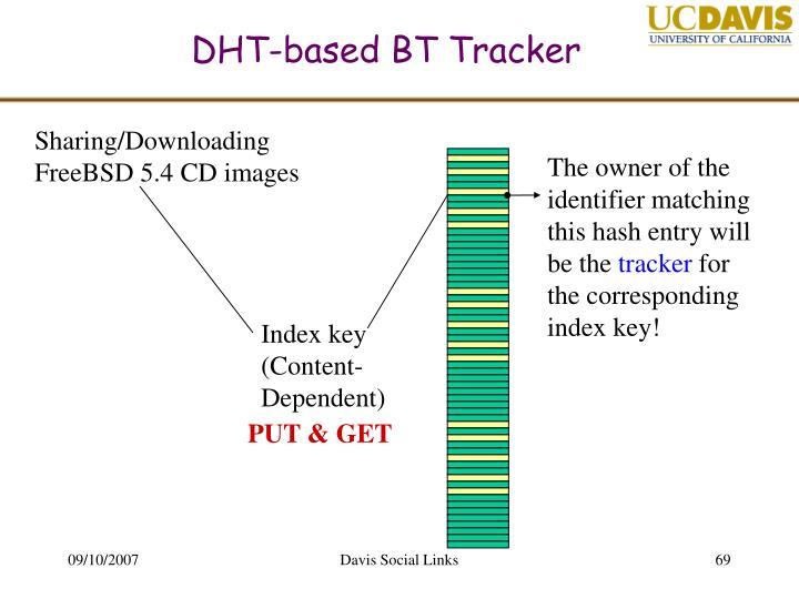 DHT-based BT Tracker