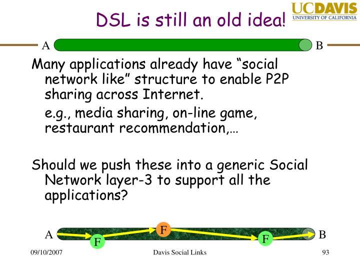 DSL is still an old idea!