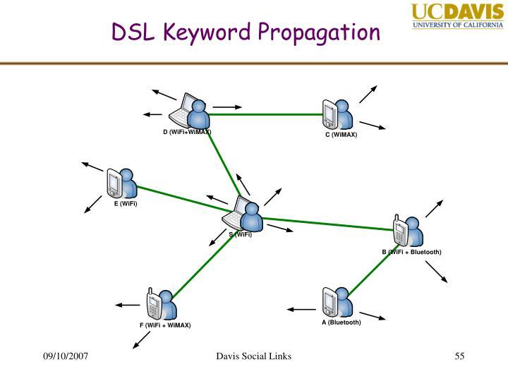 DSL Keyword Propagation