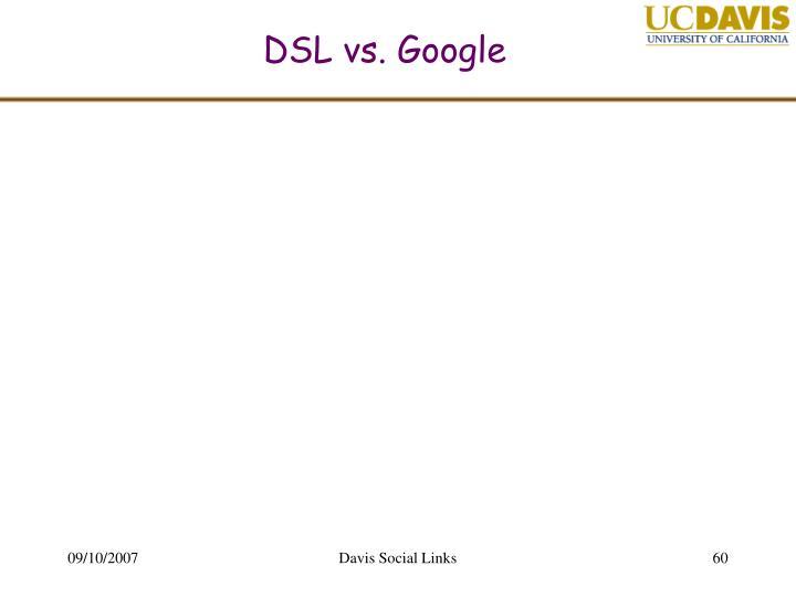 DSL vs. Google