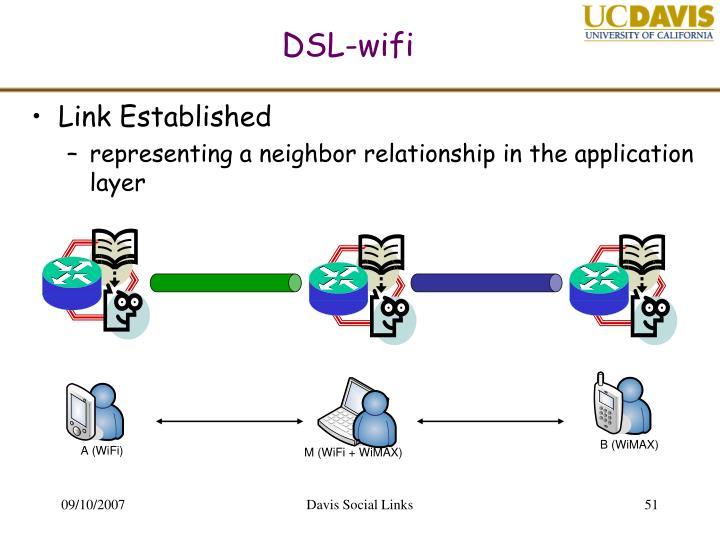 DSL-wifi