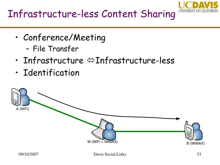 Infrastructure-less Content Sharing
