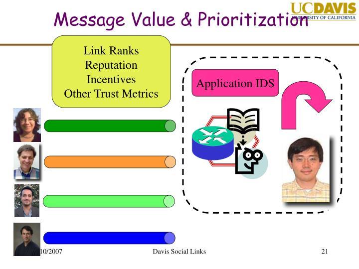 Message Value & Prioritization