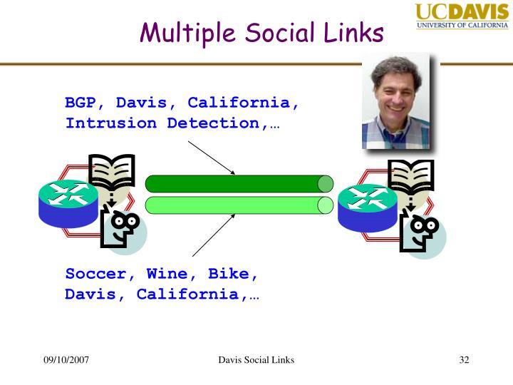Multiple Social Links