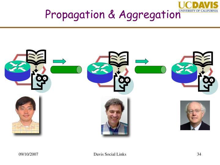 Propagation & Aggregation