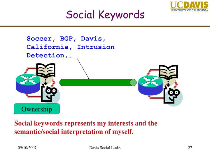 Social Keywords