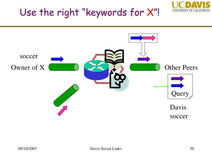 """Use the right """"keywords for"""