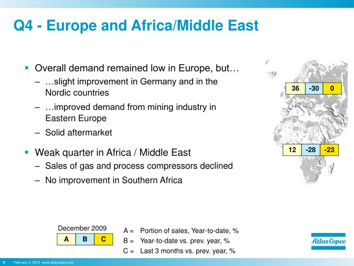 Q4 - Europe and Africa/Middle East