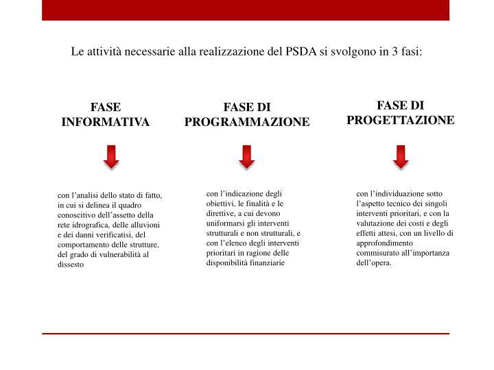 Le attività necessarie alla realizzazione del PSDA si svolgono in 3 fasi: