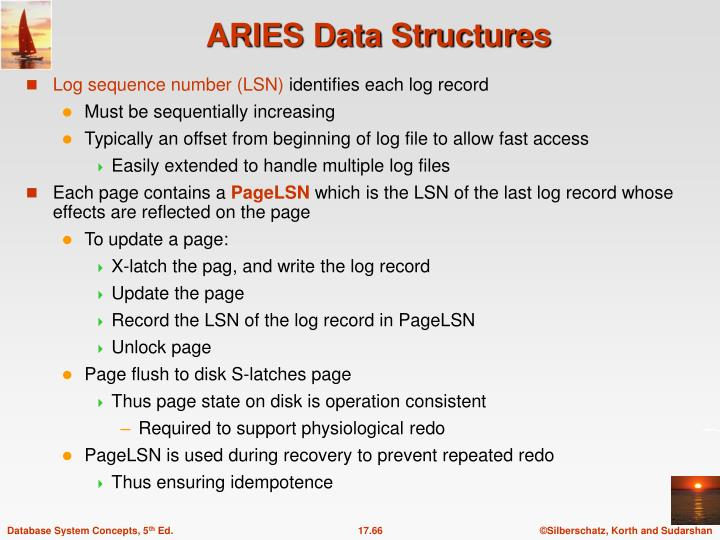 ARIES Data Structures