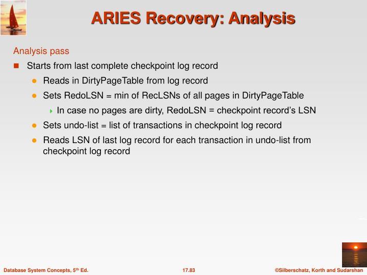 ARIES Recovery: Analysis