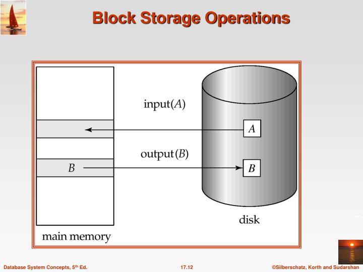 Block Storage Operations