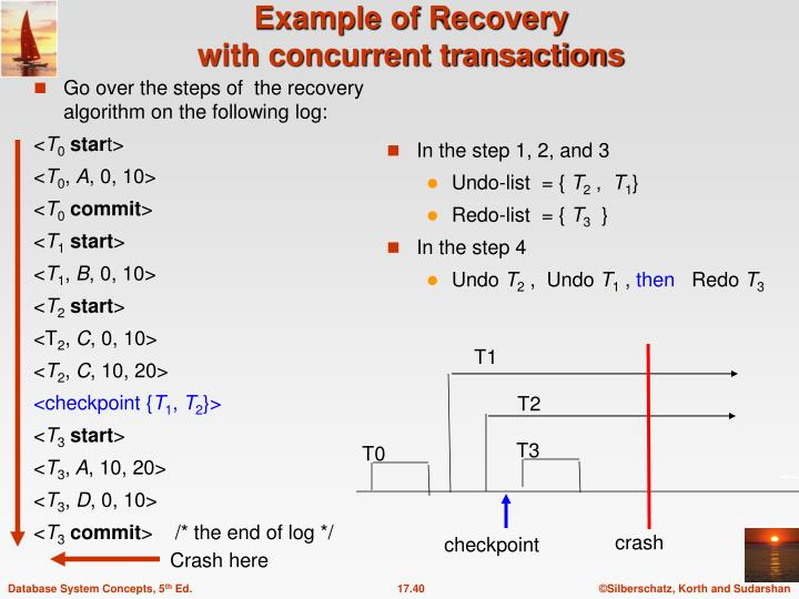 Go over the steps of  the recovery algorithm on the following log: