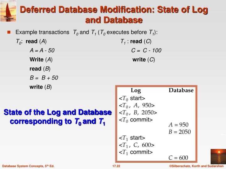 Deferred Database Modification: State of Log and Database