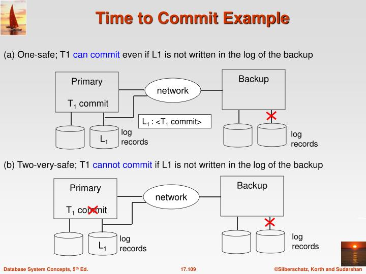 Time to Commit Example