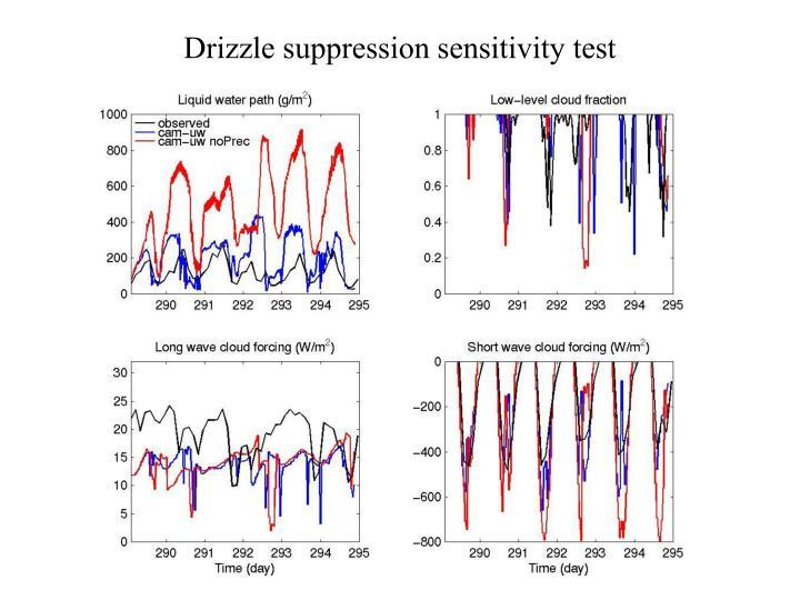 Drizzle suppression sensitivity test