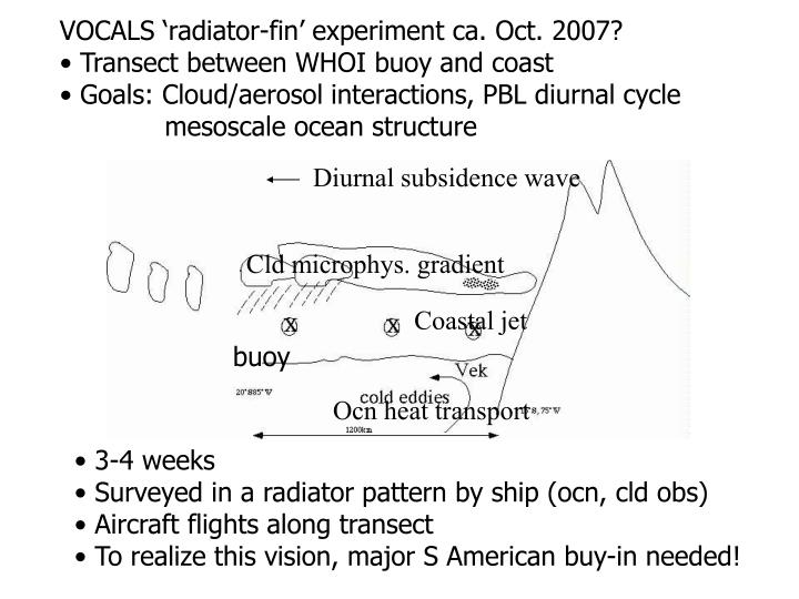 VOCALS 'radiator-fin' experiment ca. Oct. 2007?
