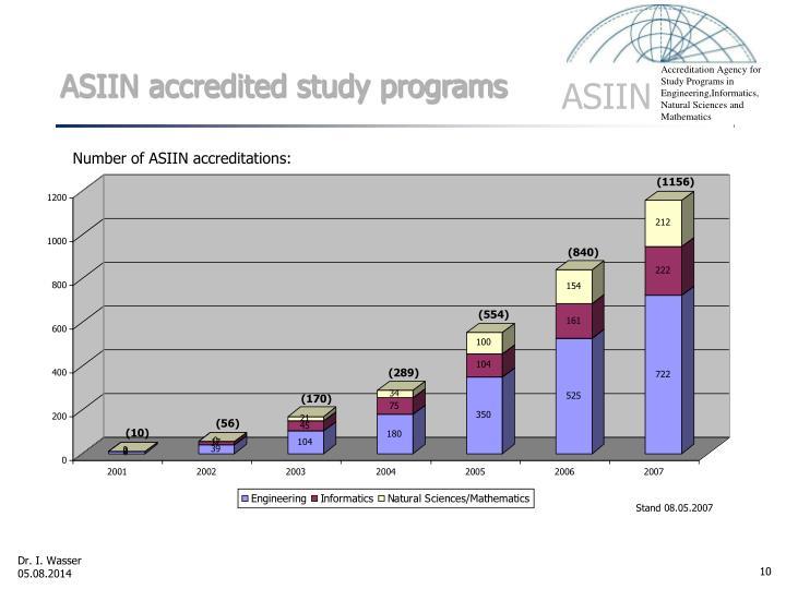 ASIIN accredited study programs