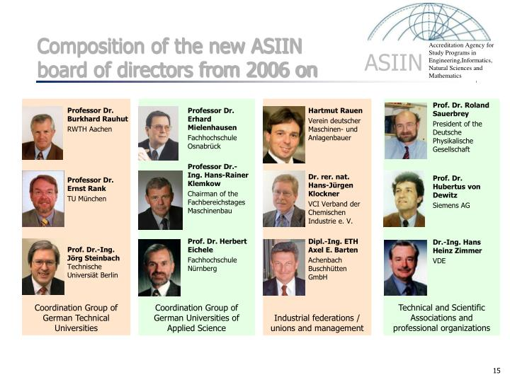 Composition of the new ASIIN