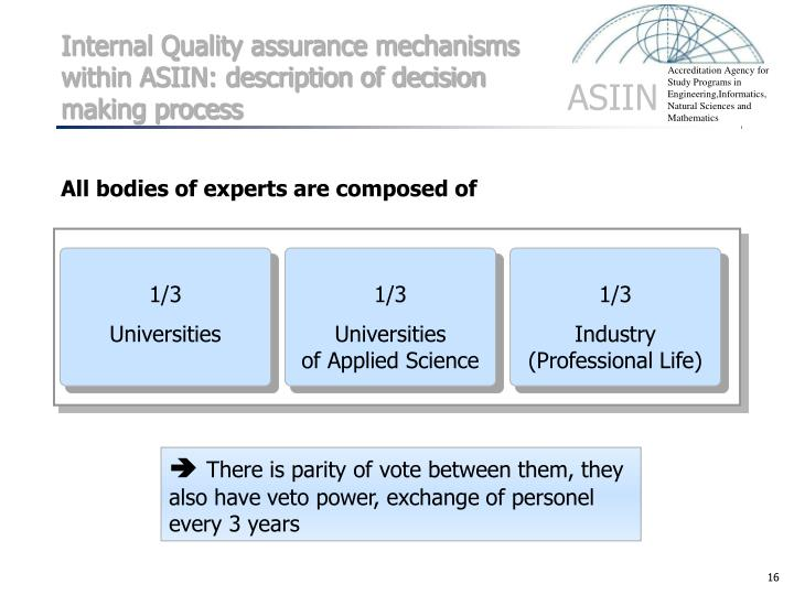 Internal Quality assurance mechanisms within ASIIN: description of decision making process