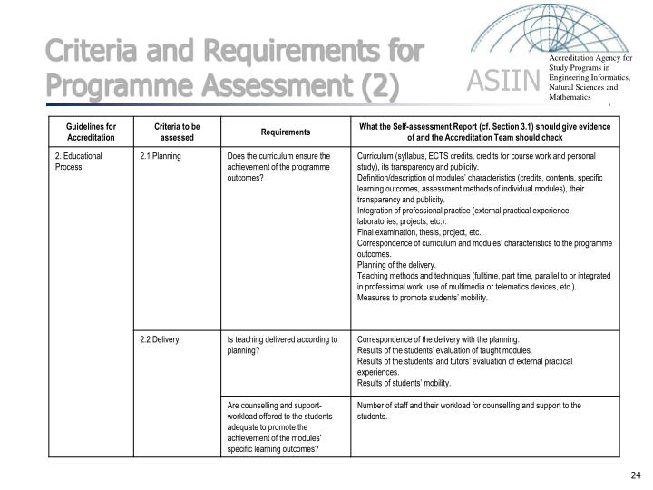 Criteria and Requirements for Programme Assessment (2)