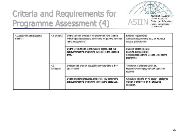 Criteria and Requirements for Programme Assessment (4)