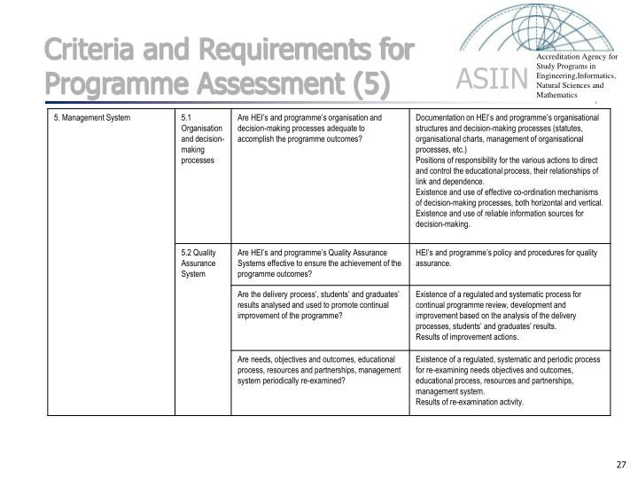 Criteria and Requirements for Programme Assessment (5)