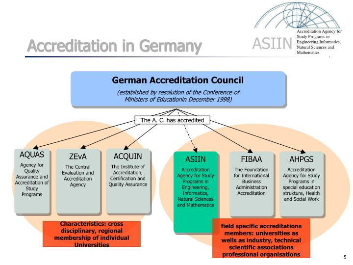 Accreditation in Germany
