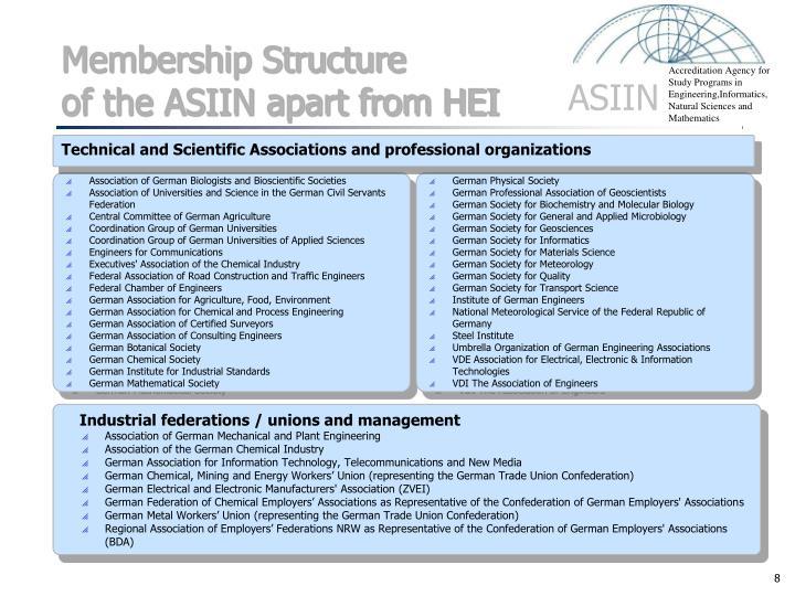 Membership Structure
