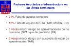 factores asociados a infraestructura en las reas terminales