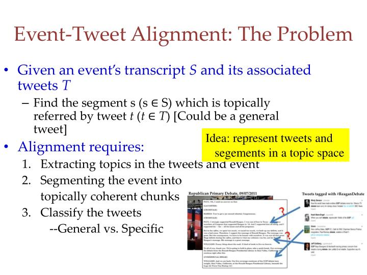 Event-Tweet Alignment: The Problem