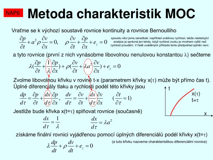 Metoda charakteristik MOC