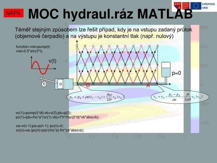 MOC hydraul.ráz MATLAB