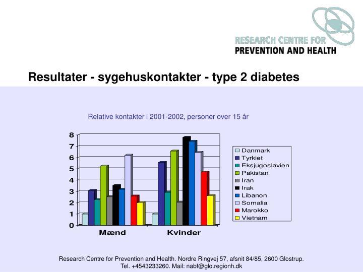 Resultater - sygehuskontakter - type 2 diabetes