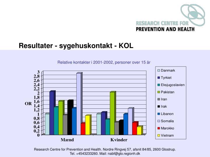 Resultater - sygehuskontakt - KOL