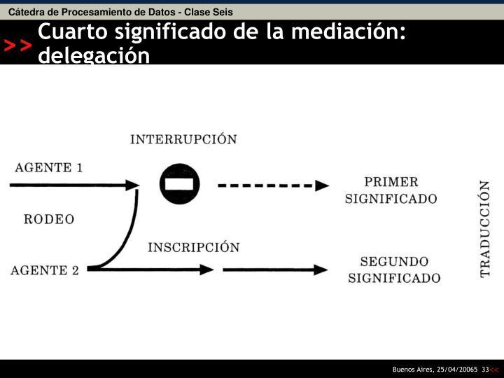 Cuarto significado de la mediación: delegación