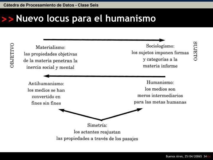 Nuevo locus para el humanismo