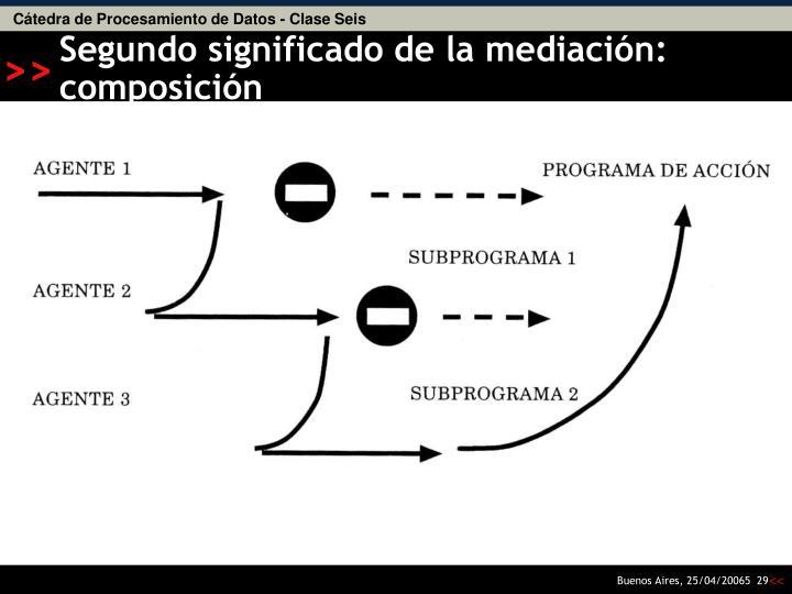 Segundo significado de la mediación: composición
