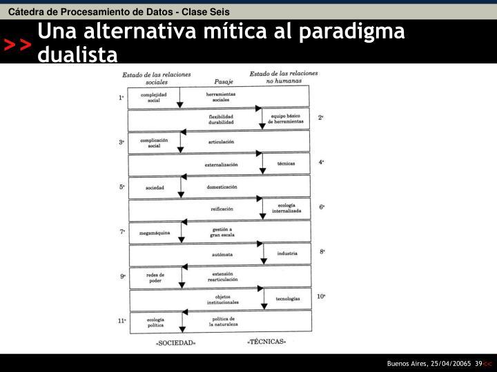 Una alternativa mítica al paradigma dualista