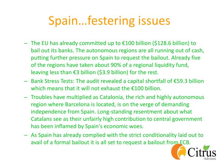 Spain…festering issues