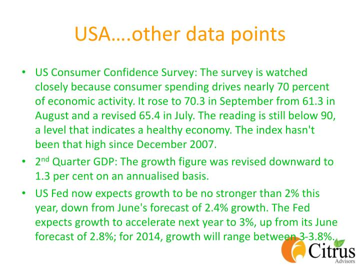 USA….other data points