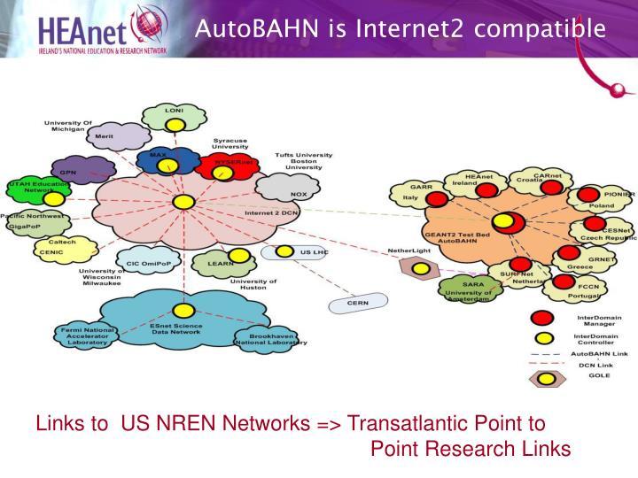 AutoBAHN is Internet2 compatible