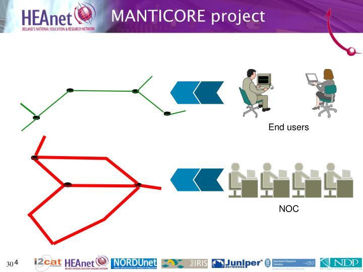 MANTICORE project